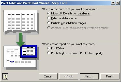 MS Excel crosstab wizard